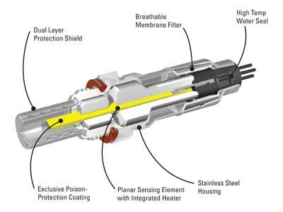 0-delphi-planar-cutaway oxygen sensor