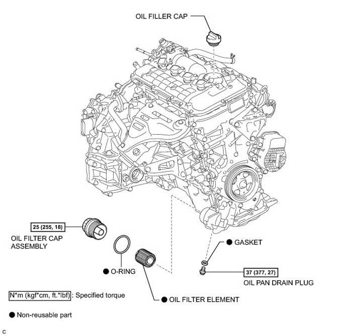 Toyota Hybrid Oil Change on Toyota Prius Inside