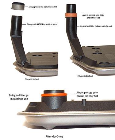 o-ring-lip-seal-tech-tips