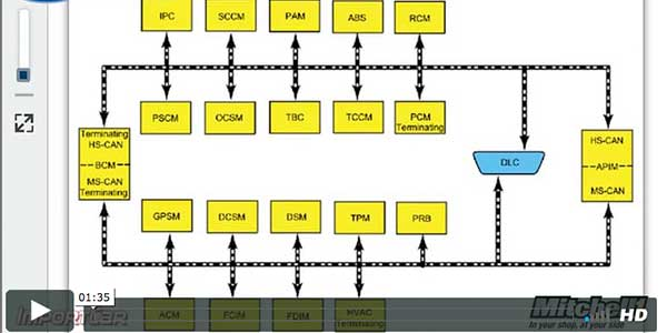 Video  Modern Wiring Diagrams