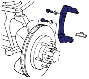 make sure the caliper bracket is free of rust. courtesy of alldata