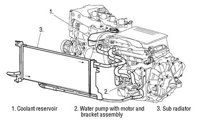 figure 5: altima hybrid cooling system