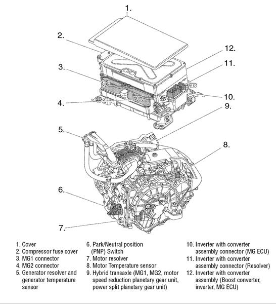 under the hood  hybrid engine technology interchange