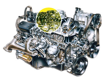 gm's 5.0l vortec engine