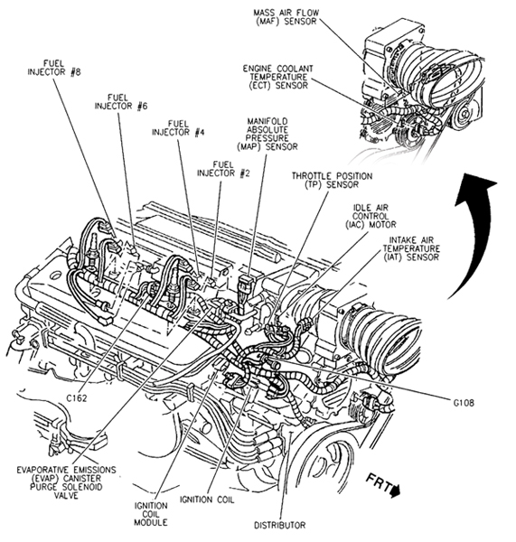 chevy 350 engine schematic automotive wiring diagram library u2022 rh seigokanengland co uk 1994 chevy cavalier engine diagram 1994 chevy caprice engine diagram