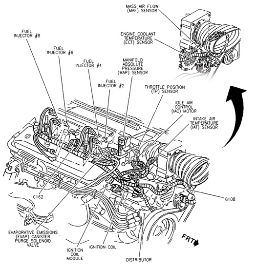 chevy 454 vacuum line diagram