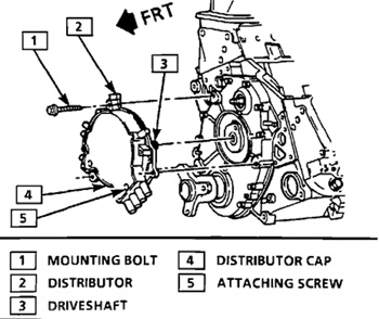 Chevy Camaro Camshaft Position Sensor Location on lt1 wiring harness diagram