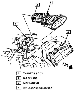 96 Corvette Fuel System Diagram
